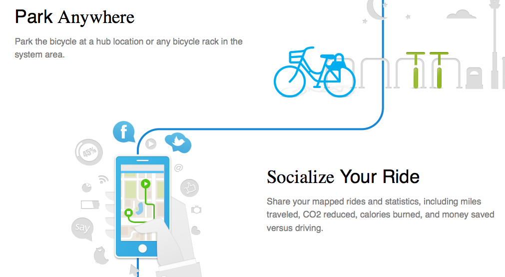 SoBI - social bike - nethunting -bike sharing - citybranding